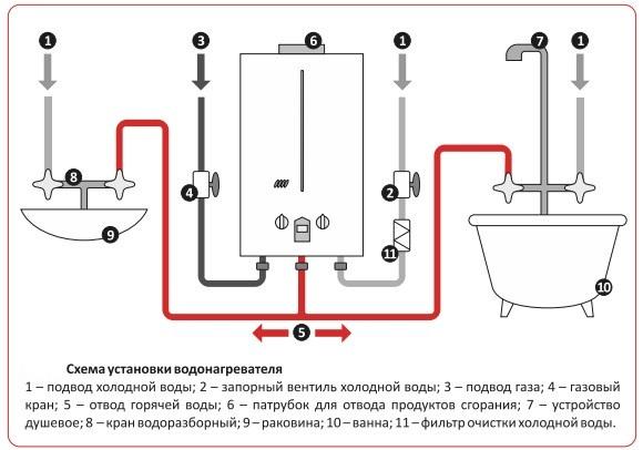 Схема водонагревателя своими руками